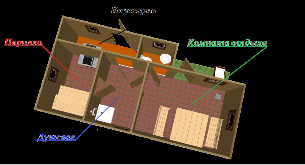 Баня коттеджа